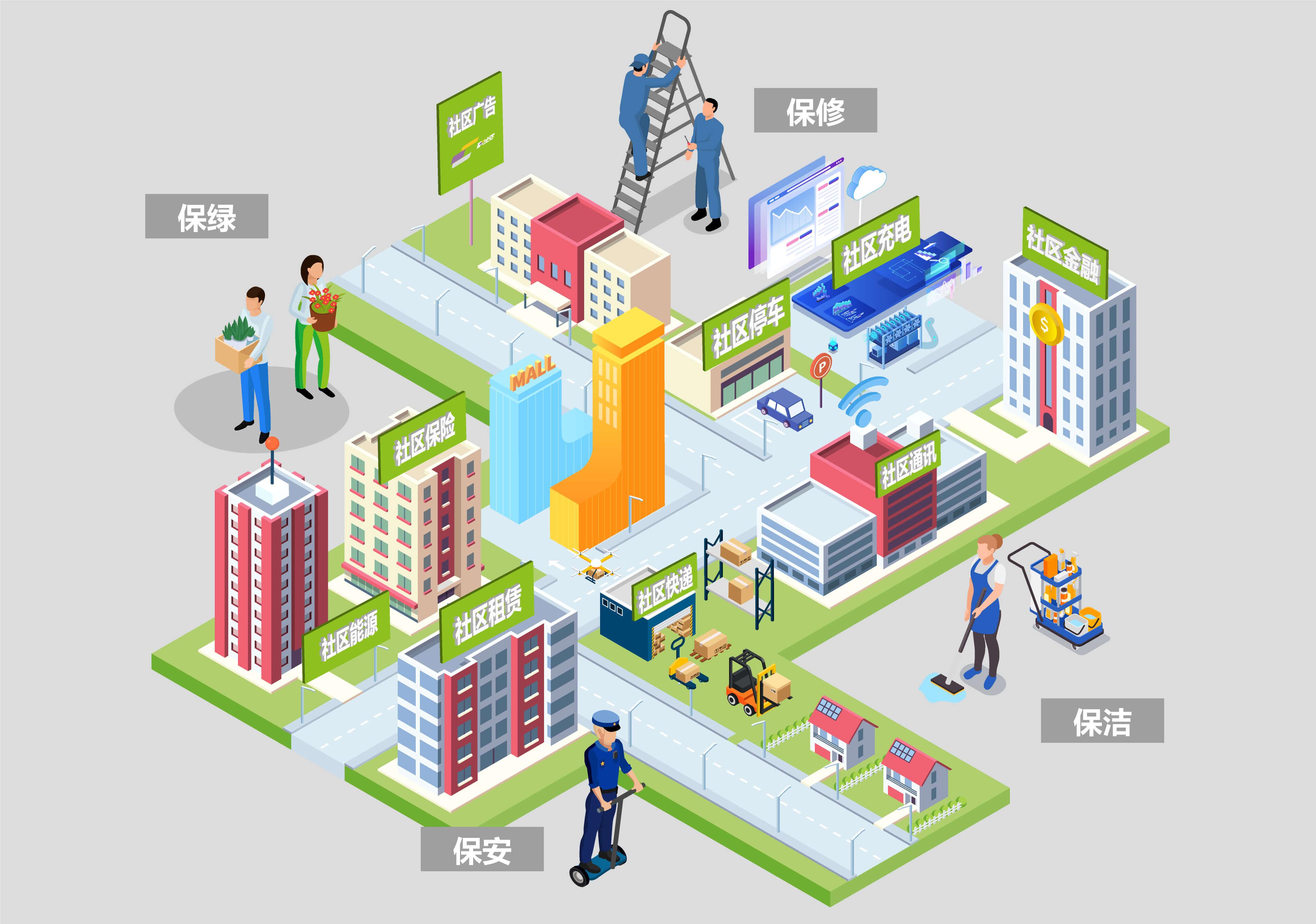 ope官网,打造自动化智慧社区